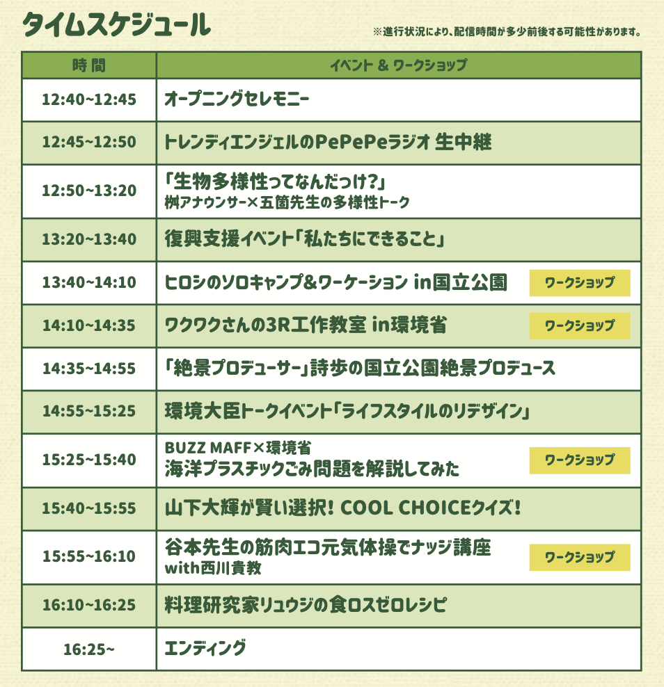 スクリーンショット 2020-12-14 13.10.30